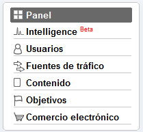 Menu Google Analytics