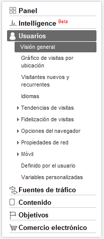 Menu usuarios Google Analytics
